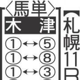 【土曜札幌11R・WASJ第2戦】「芝はこなせる」セイカエドミザカで大波乱