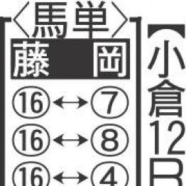 【土曜小倉12R・巌流島特別】実績ある小倉でレジーナファースト前進