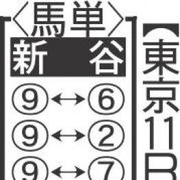 【月曜東京11R・洛陽S】世代トップの瞬発力クロノジェネシス