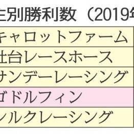 【武田の日曜競馬コラム・小倉記念】